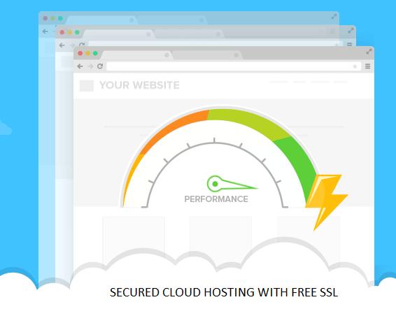 Superfast Cloud Web Hosting
